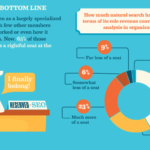 Read more about the article [SEO Infographic] Not Just a Hype! Are You Keeping Up?