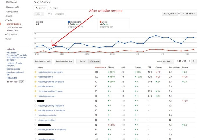 webmaster tools improvements