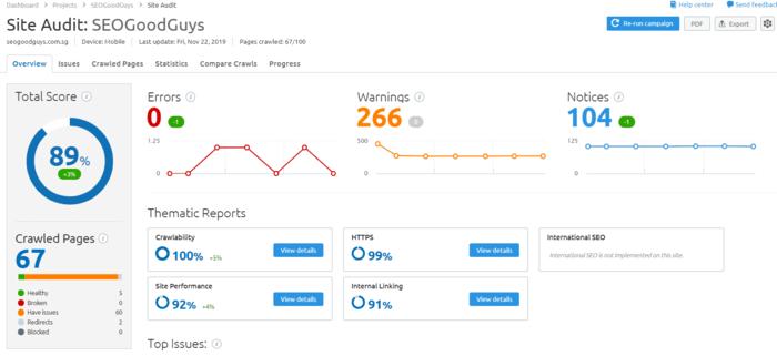 semrush review Site Audit