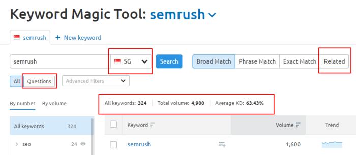 Semrush Keyword Magic Tool Semrush