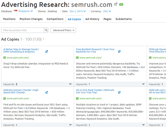Advertising Research Semrush