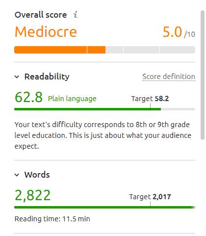 Seo Content Template Score